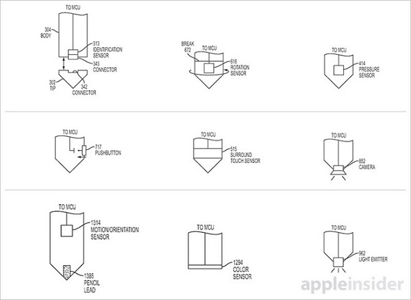 apple-pencil-patents