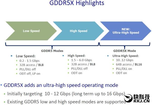gddr5x-micron