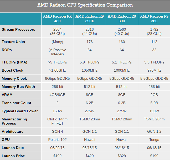 amd-radeon-gpu-specification-comparison
