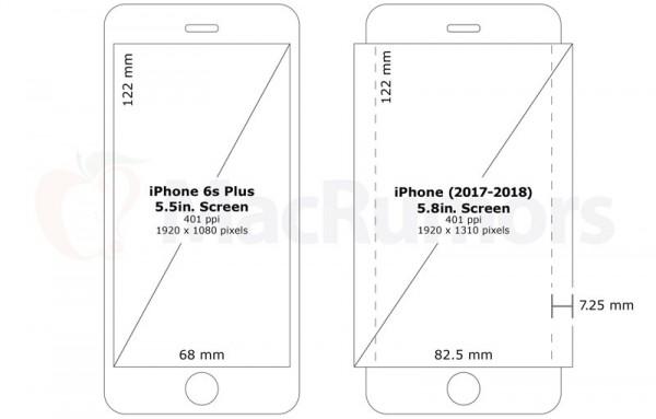 apple-iphone-dual-edge