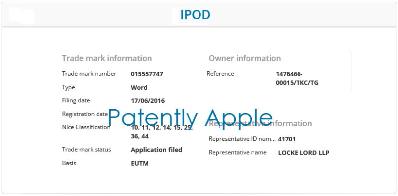 apple-ipod-trademark