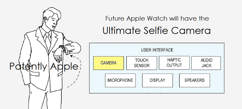 apple-watch-camera-patent