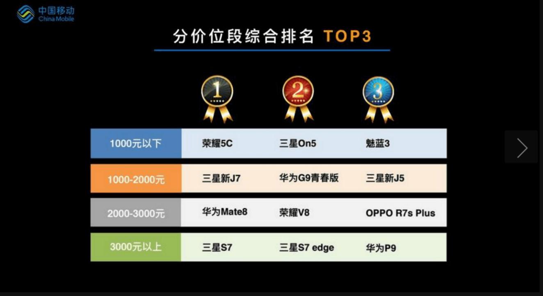 chinamobile-top3-phone-models