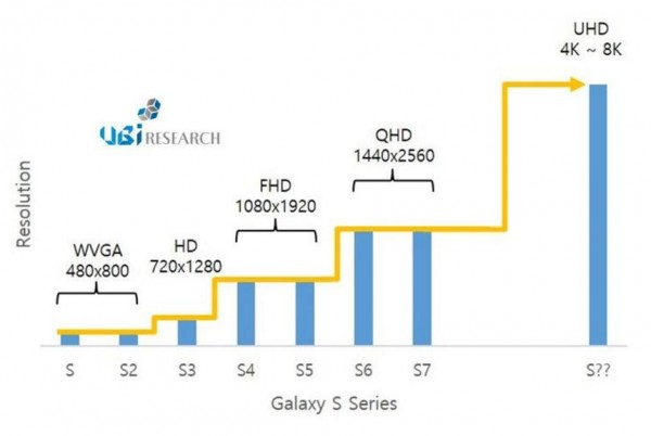 ubiresearch-samsung-galaxy-display