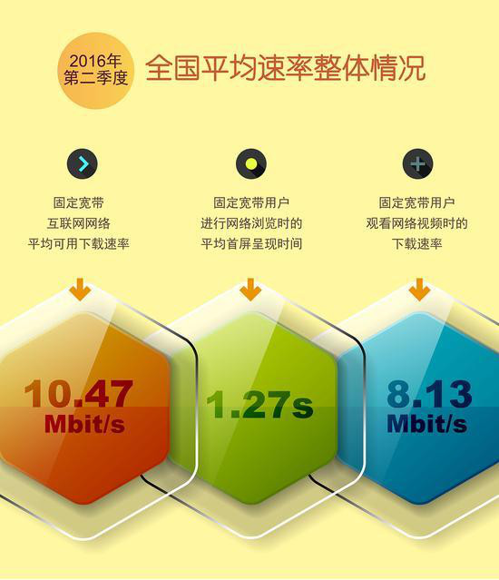 chinabda-china-broadband-2q16