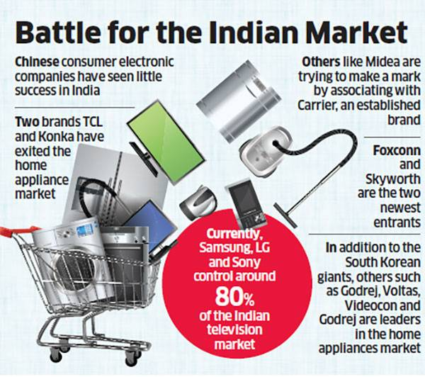 economictimes-indian-market-sharp-toshiba