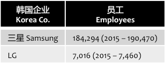 chinatimes-korea-employees-laid-off