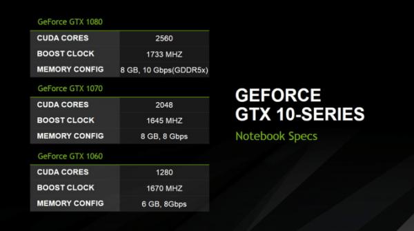 nvidia-gtx-10x0