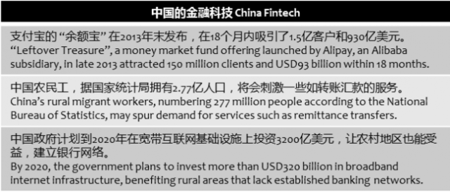 techcrunch-china-fintech