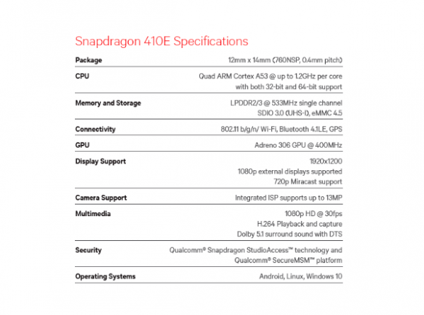 qualcomm-snapdragon-410e