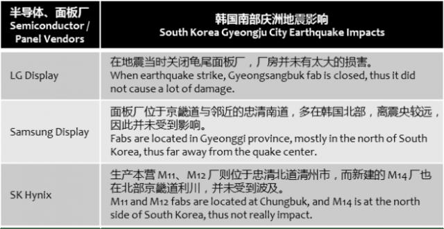 technews-korea-earthquake-impact