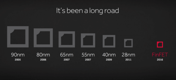tsmc-roadmap