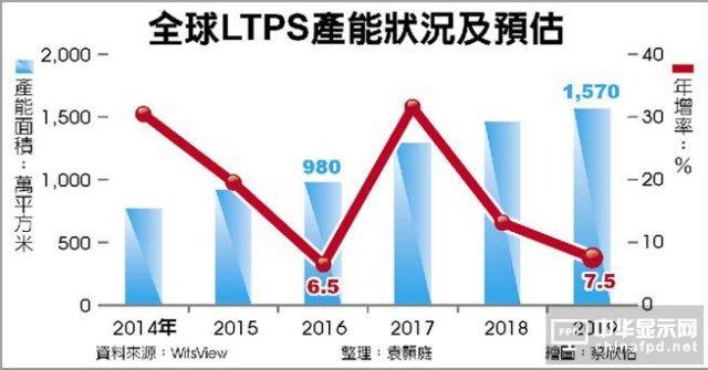 witsview-ltps-2019