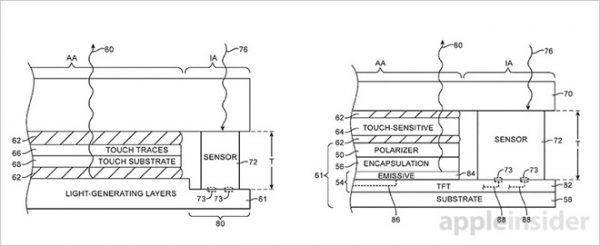 apple-light-sensing-sensors-display-patent