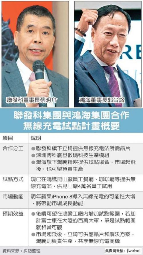 chinatimes-mediatek-collaborate-fit