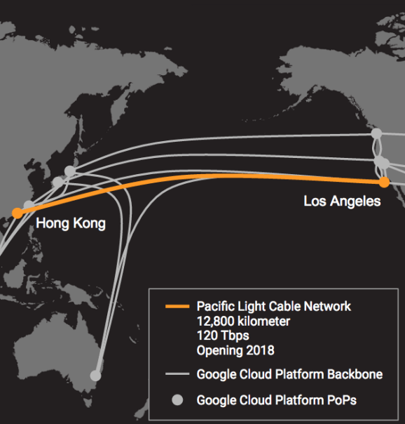 google-facebook-cable