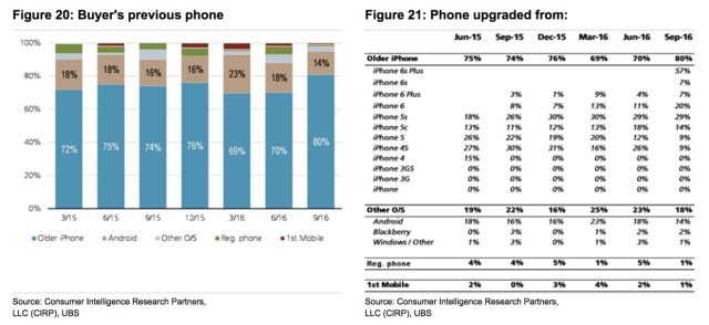 ubs-apple-iphone-sept-2016