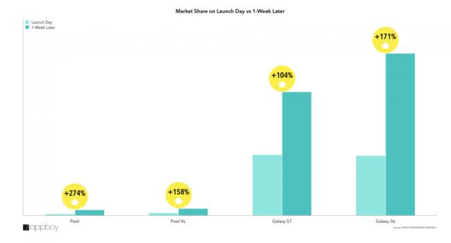 appboy-pixel-adoption-rates