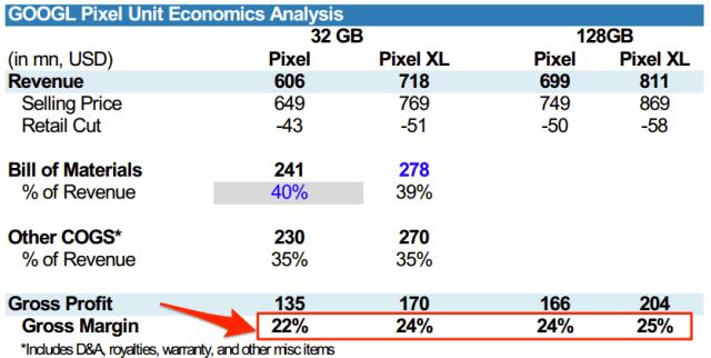 morgan-stanley-google-pixel-revenue