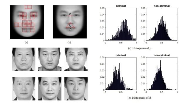 shanghai-jiaotong-facial-criminal
