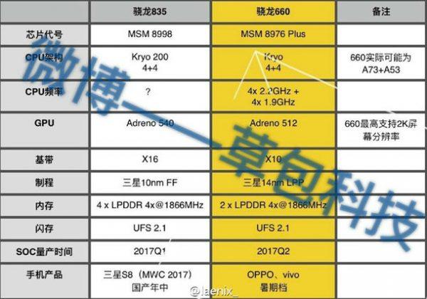 snapdragon-835-spec