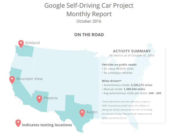google-self-driving-car-project-monthly-report