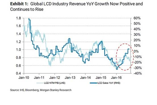 ihs-bloomberg-lgd