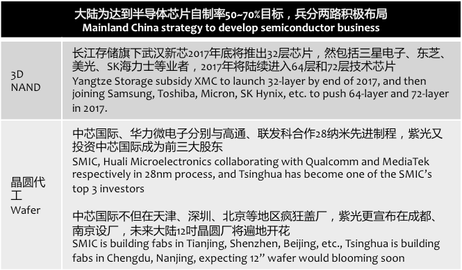 digitimes-china-developing-semiconductor-2-ways
