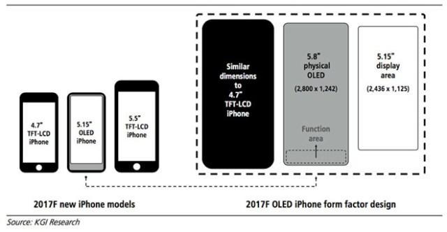 kgisecurities-new-iphone-2017