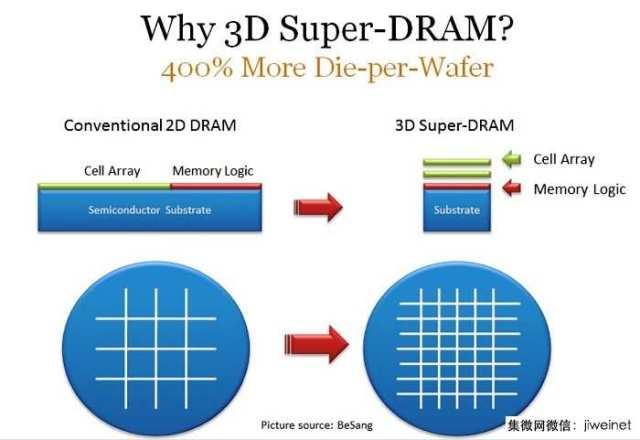 3d-super-dram