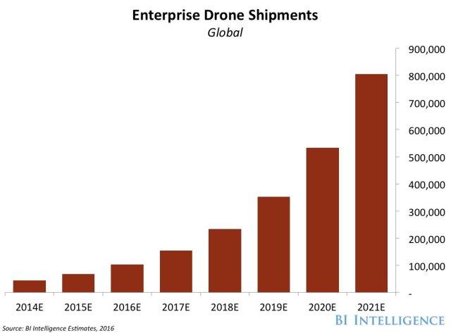bi-drone-shipment