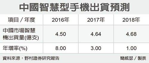 nomura-china-smartphones-2017-2018