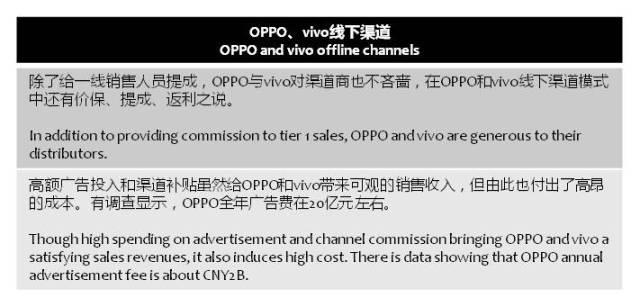 cb-oppo-vivo-offline-channels