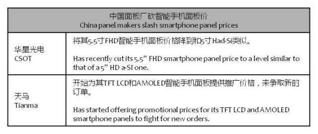 digitimes-chinese-panel-makers-slash-prices
