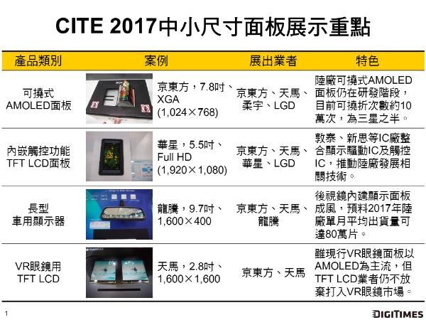 digitimes-cite-2017-display-trends