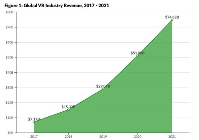 greenlight-insights-global-vr-revenue-2017