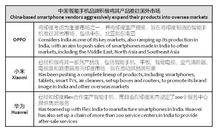digitimes-china-vendors-expanding-to-overseas