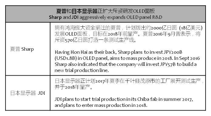 japantimes-sharp-jdi-invest-oled