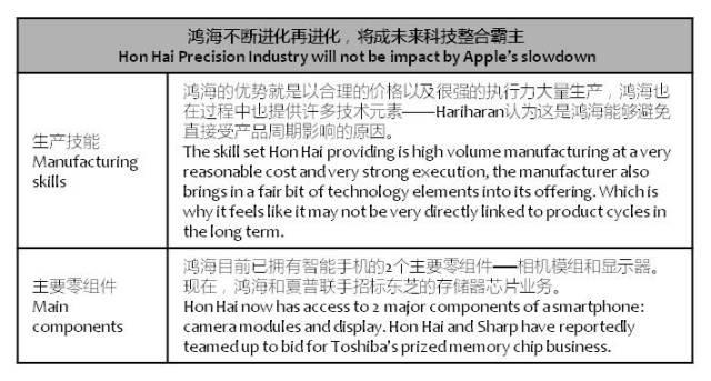 jpmorgan-hon-hai-precision-industry