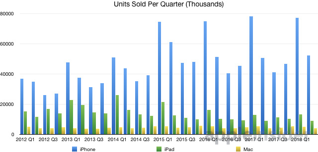 05-02: Qualcomm has broadened its use of a lower-cost licensing