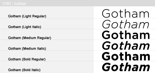 Most Used Fonts By Professional Designers