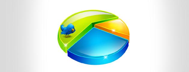 InstantShift - Twitter Hacks For Your WordPress Blog