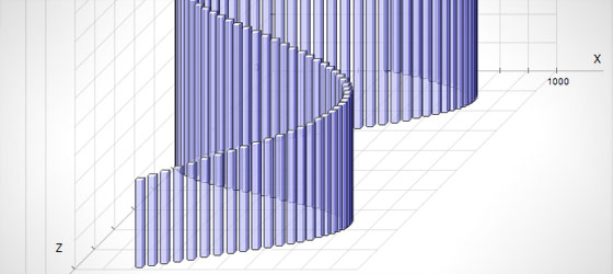 InstantShift - Free Charts and Graphs Solution