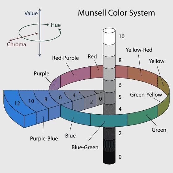 instantShift - Why Color Can Make or Break Your Design