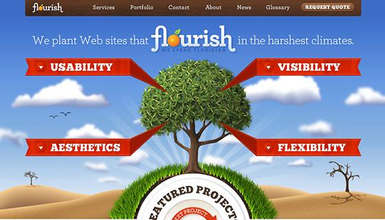 instantShift - Tips to Create an Effective Online Design Portfolio