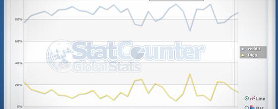 instantShift - Effective Ways to Increase Web Trafficx