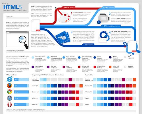 instantShift - Infographics Design Inspiration