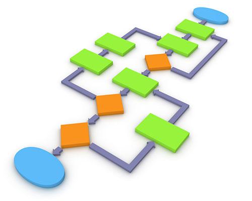 instantShift - Website Planning