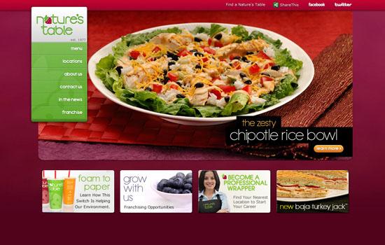 instantShift - Ecommerce sites using HTML5
