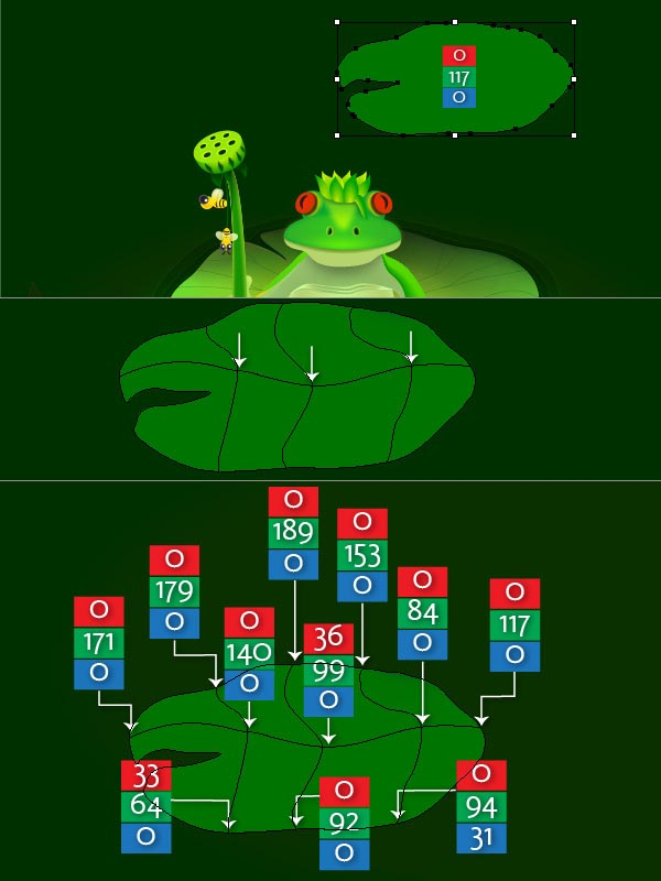 instantShift - Create Lotus leaves and stems.